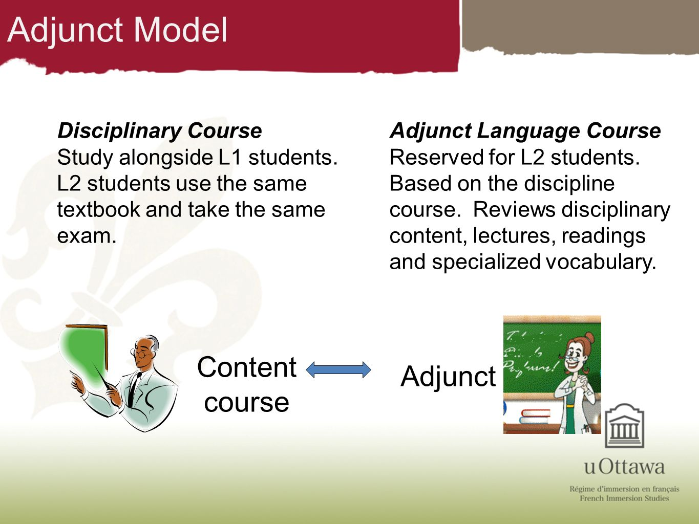 Adjunct Model Content course Adjunct Disciplinary Course