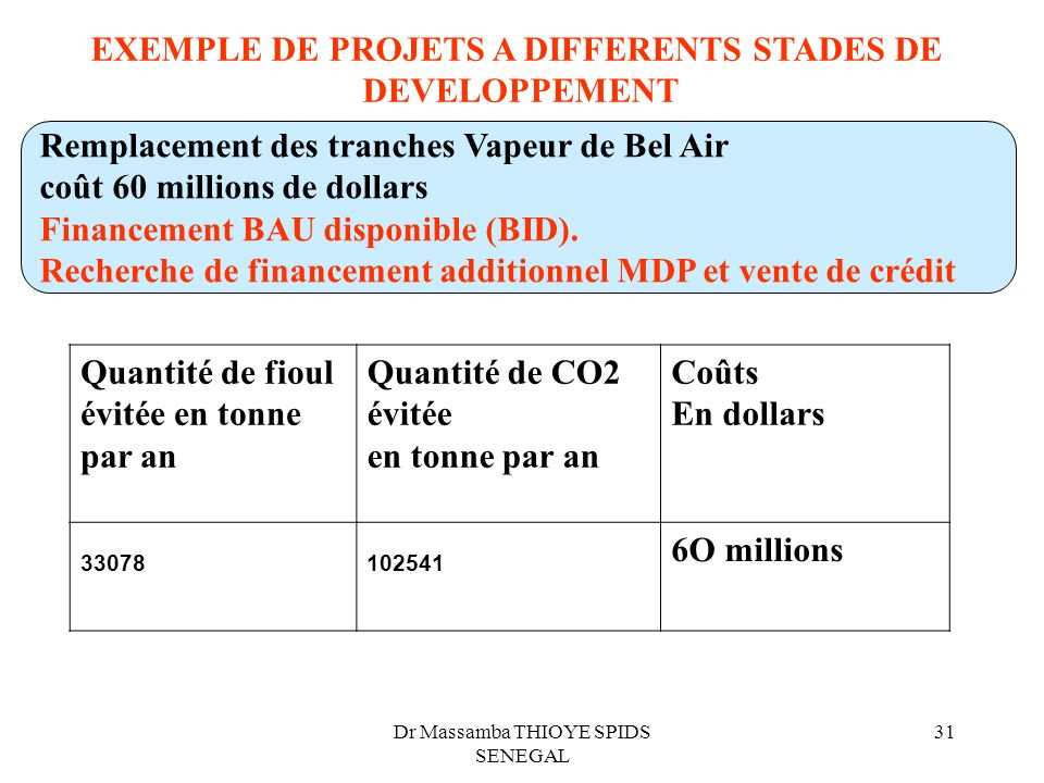 EXEMPLE DE PROJETS A DIFFERENTS STADES DE