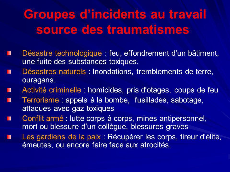 Groupes d'incidents au travail source des traumatismes