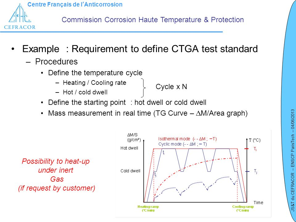 Example : Requirement to define CTGA test standard
