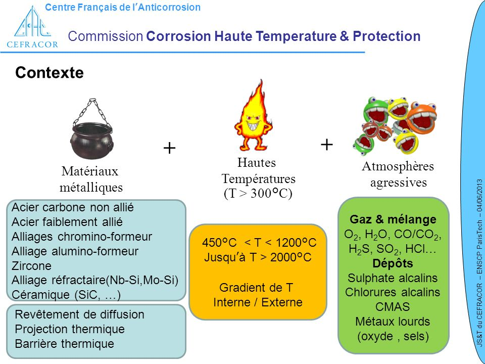 + + Contexte Commission Corrosion Haute Temperature & Protection