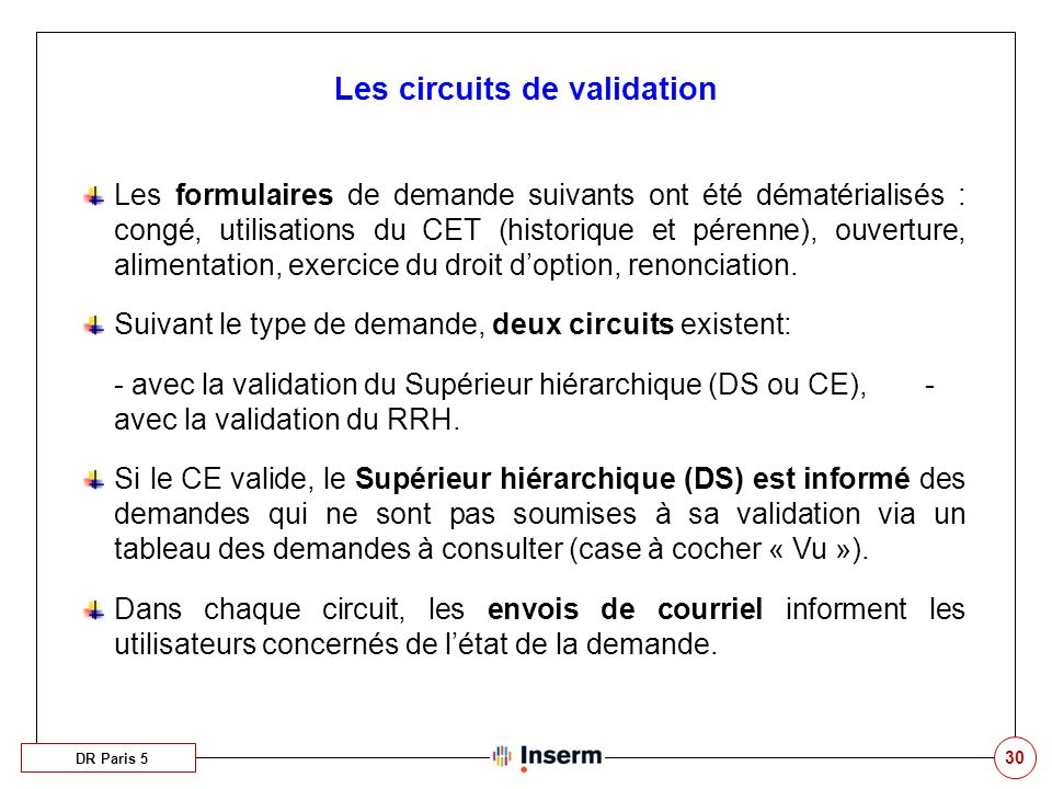 Les circuits de validation
