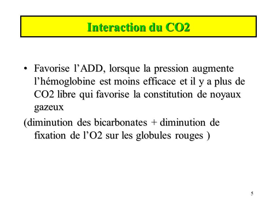 Interaction du CO2