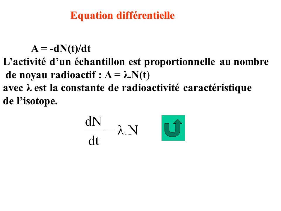 datation du carbone utilisant l'équation différentielle
