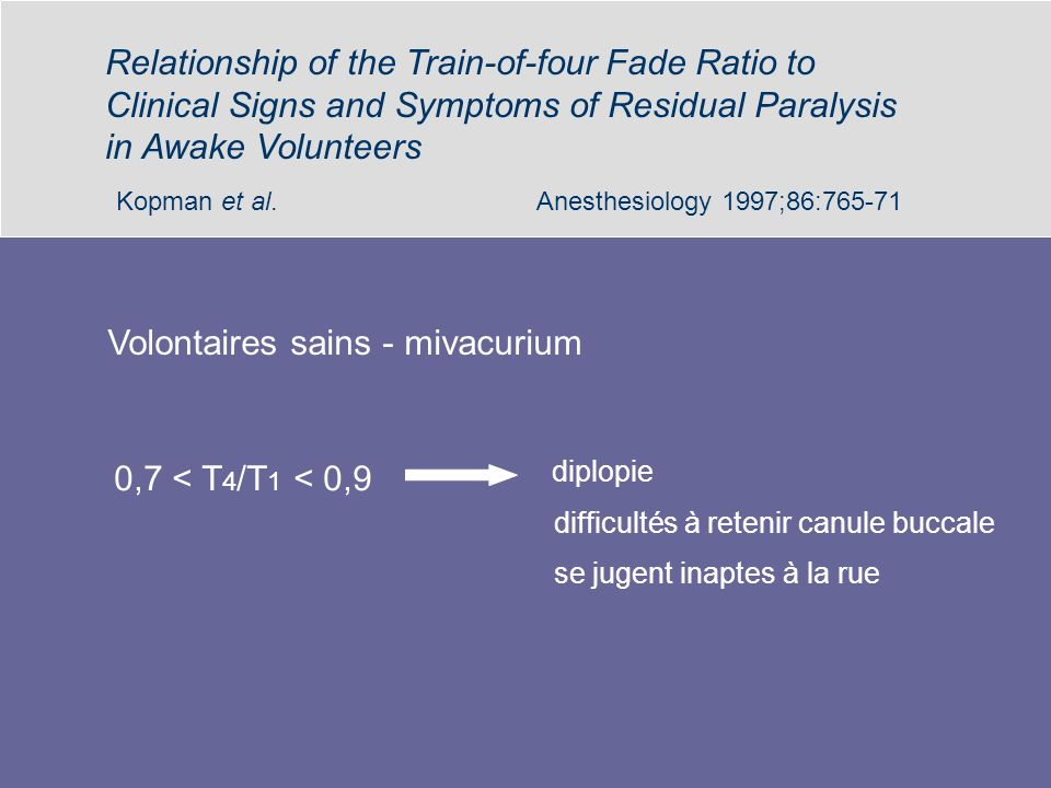 Relationship of the Train-of-four Fade Ratio to