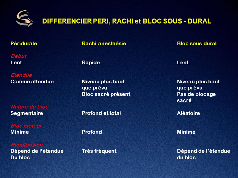 DIFFERENCIER PERI, RACHI et BLOC SOUS - DURAL