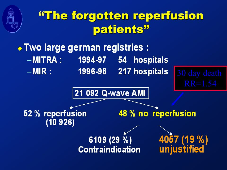 The forgotten reperfusion patients