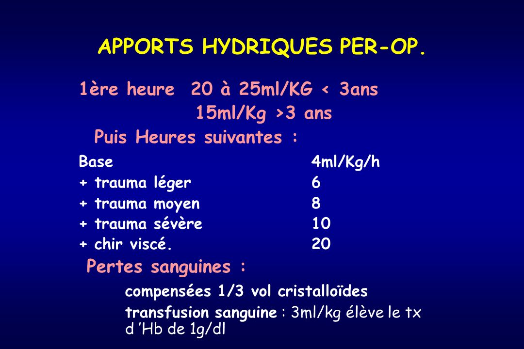 APPORTS HYDRIQUES PER-OP.