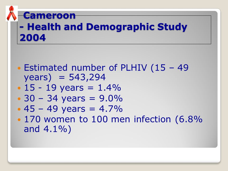 Cameroon - Health and Demographic Study 2004