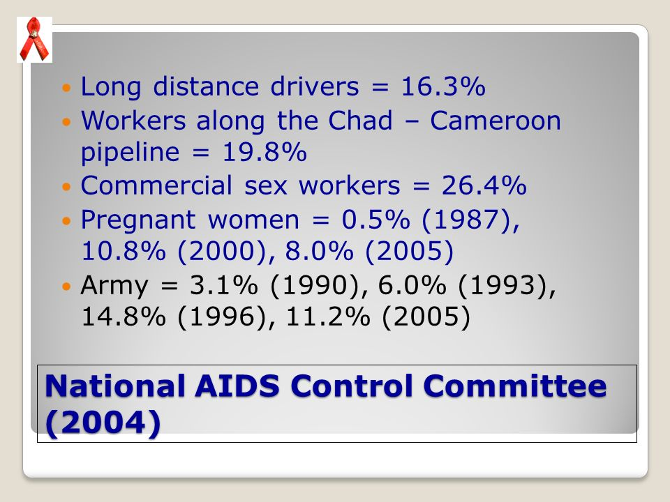 National AIDS Control Committee (2004)