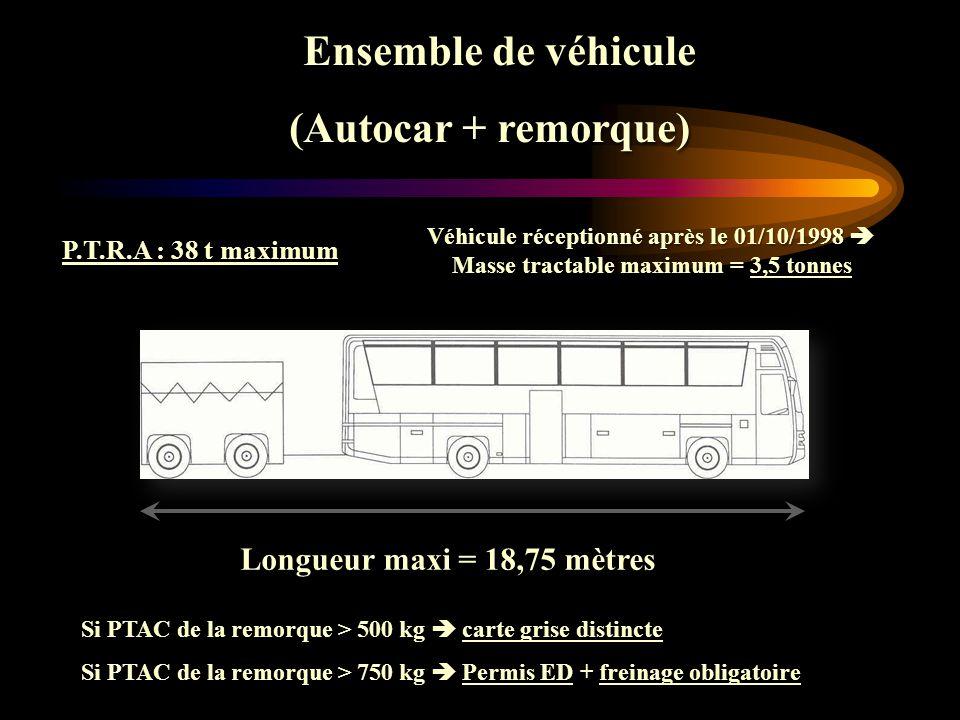 autocars autobus poids et dimensions ppt video online t l charger. Black Bedroom Furniture Sets. Home Design Ideas