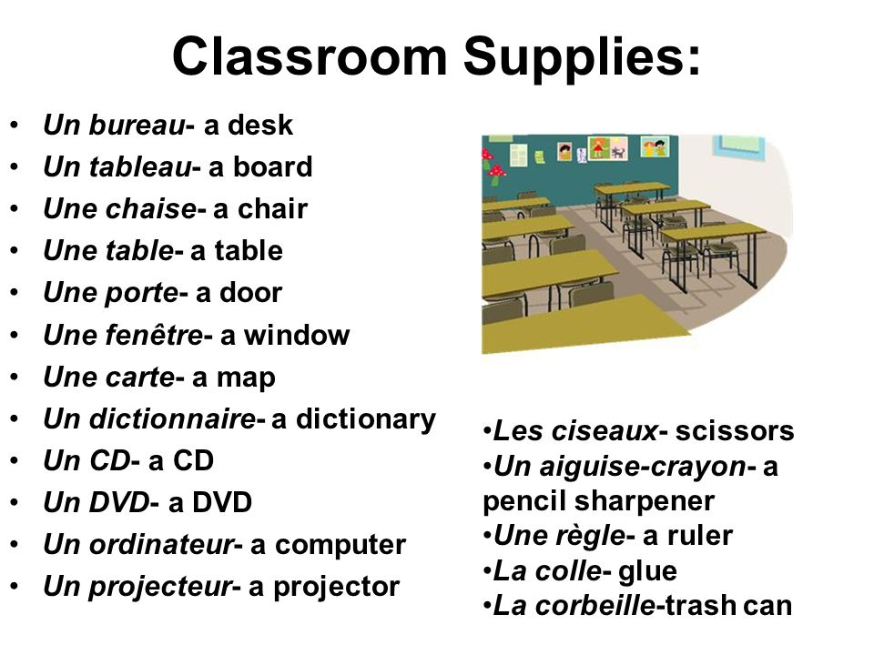 Classroom Supplies: Un bureau- a desk Un tableau- a board