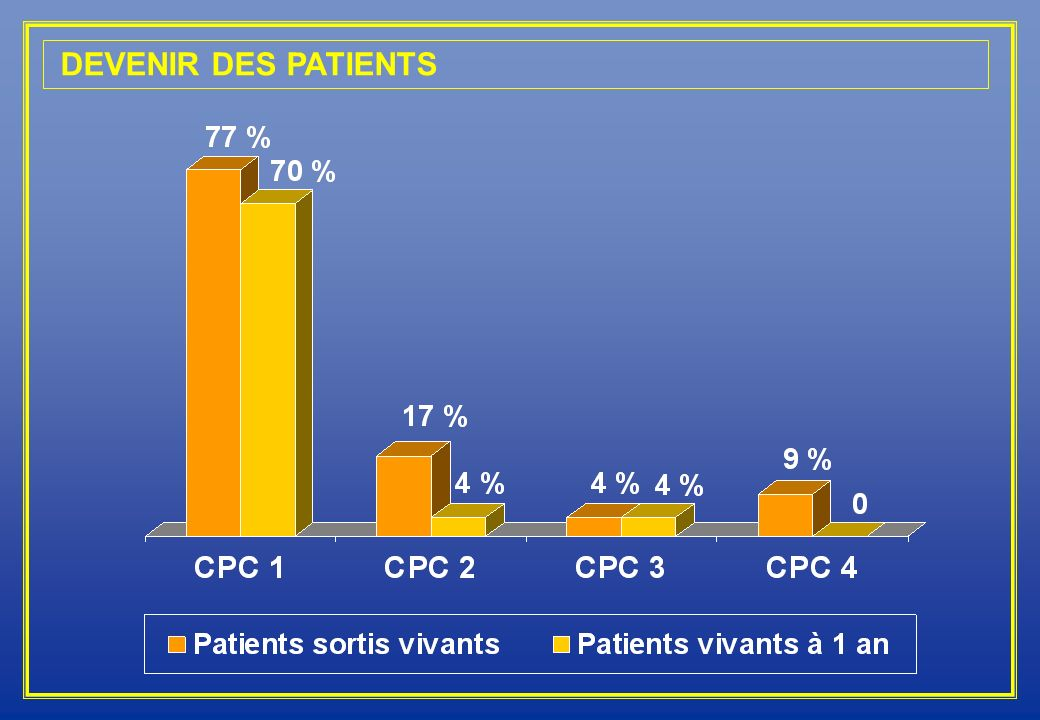 DEVENIR DES PATIENTS