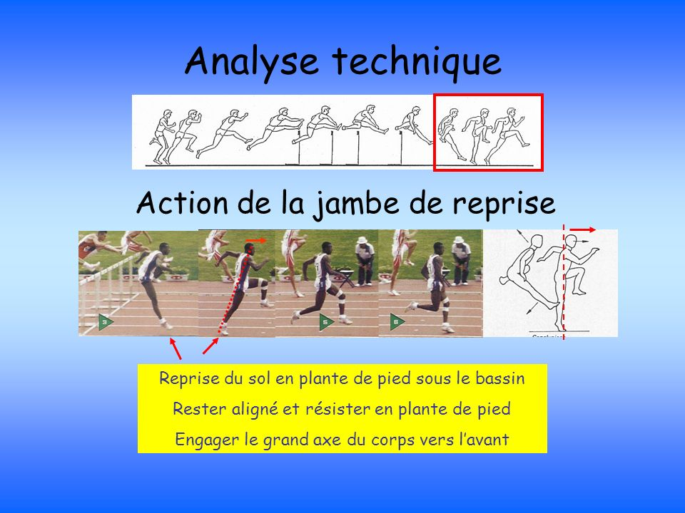Analyse technique Action de la jambe de reprise