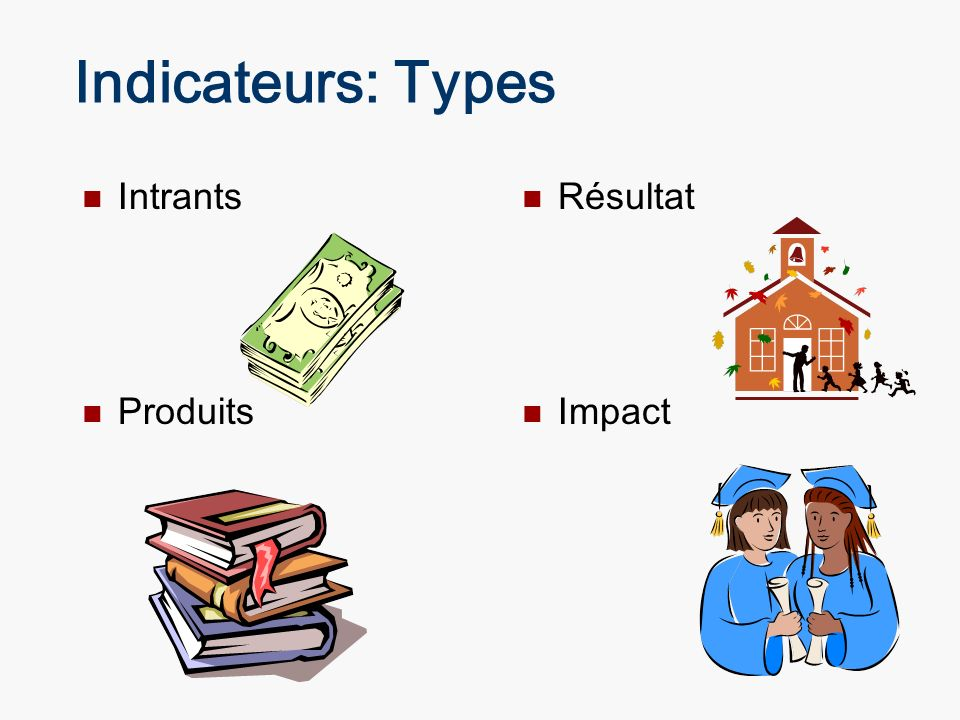 Indicateurs: Types Intrants Produits Résultat Impact