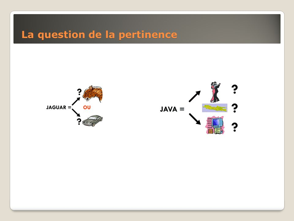 La question de la pertinence