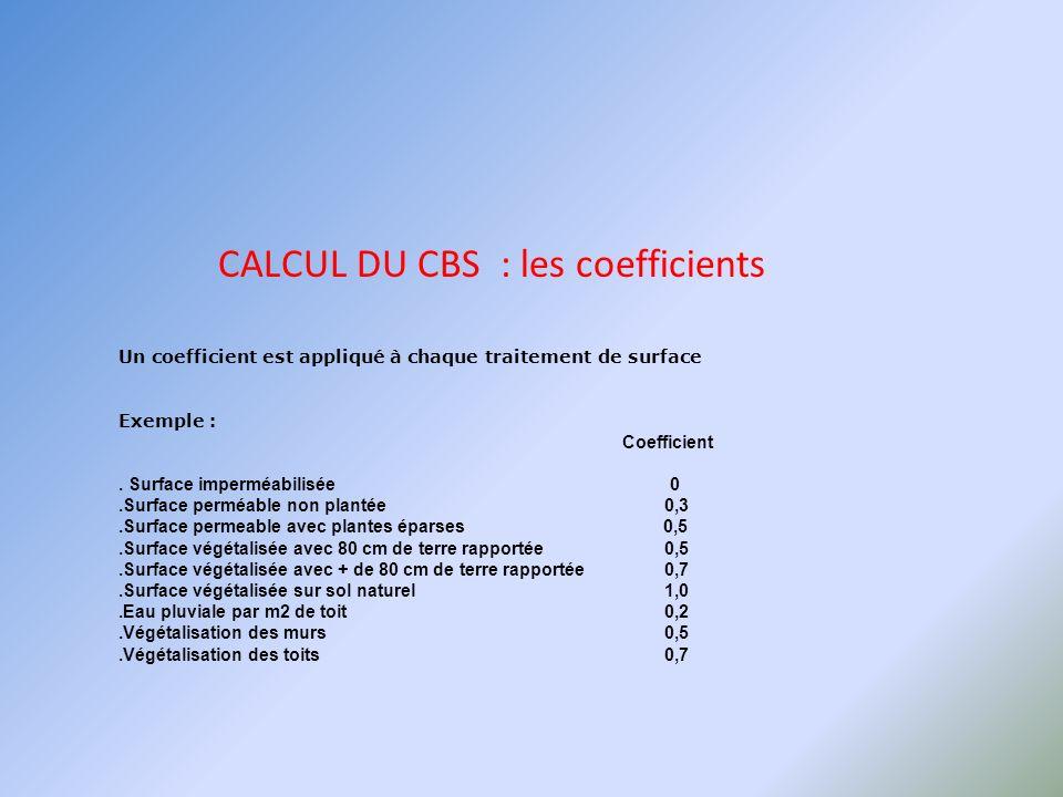 calcul du cbs coefficient du biotope de surface ppt video online t l charger. Black Bedroom Furniture Sets. Home Design Ideas