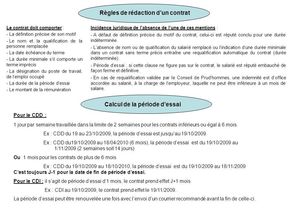 rédaction d un contrat de travail Contrat de travail mandataire   ppt video online télécharger rédaction d un contrat de travail