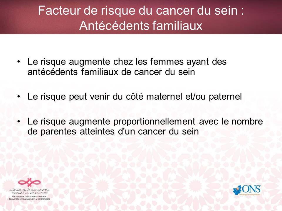 programme de formation des formateurs pour les soins infirmiers du cancer du sein sponsoris par. Black Bedroom Furniture Sets. Home Design Ideas