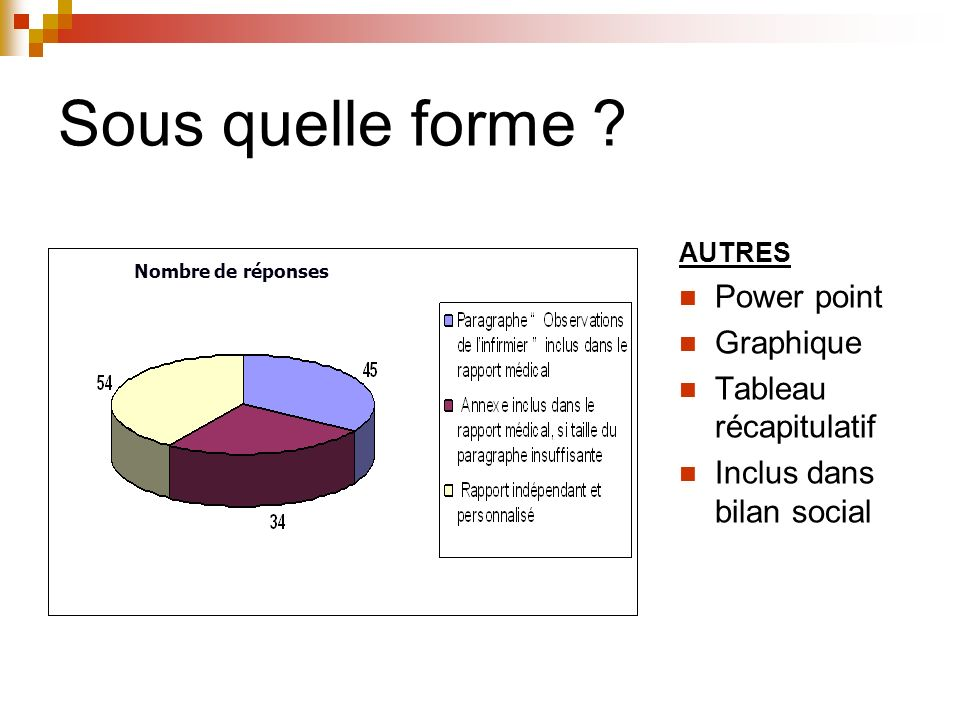 Sous quelle forme Power point Graphique Tableau récapitulatif