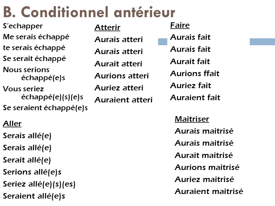 B. Conditionnel antérieur