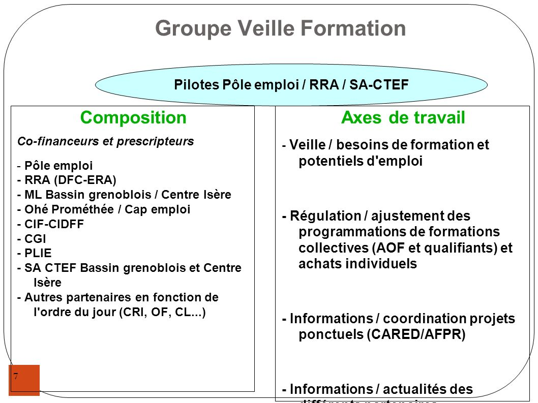 Groupe Veille Formation