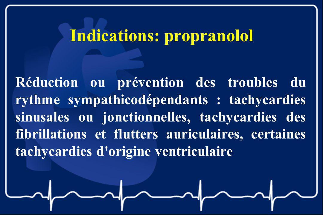 Indications: propranolol