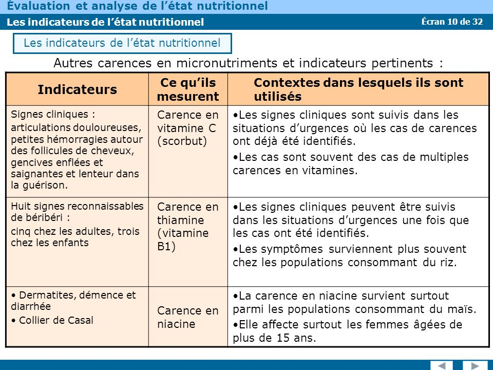 Les indicateurs de l'état nutritionnel