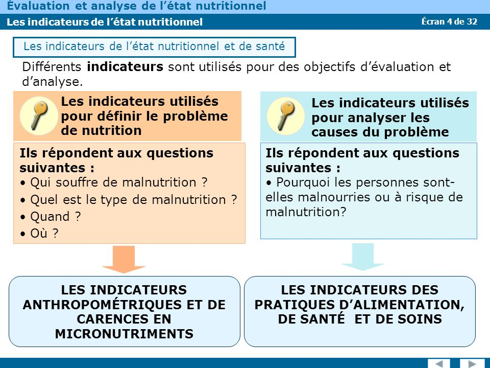 LES INDICATEURS ANTHROPOMÉTRIQUES ET DE CARENCES EN MICRONUTRIMENTS