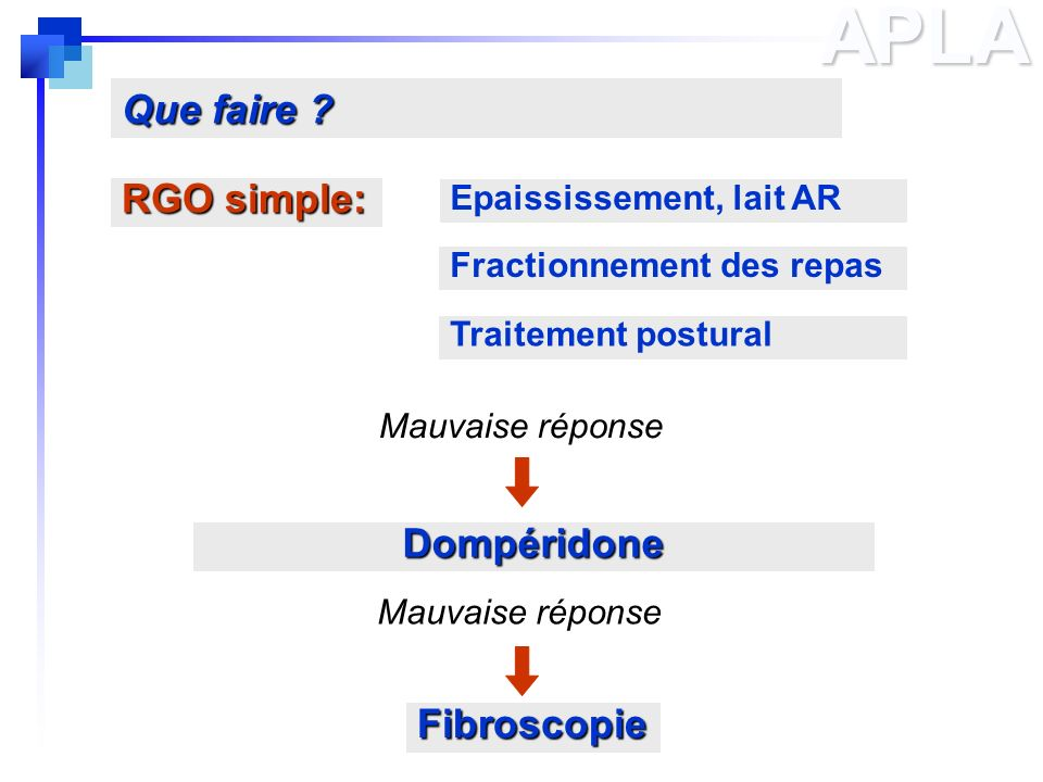 APLA Que faire RGO simple: Dompéridone Fibroscopie
