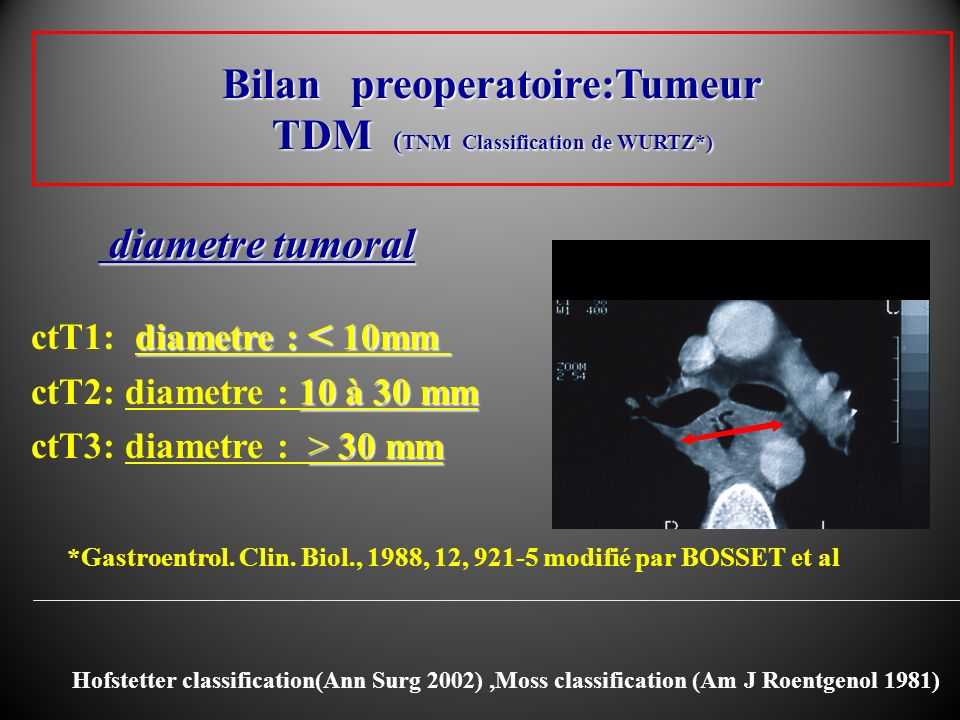 Bilan preoperatoire:Tumeur TDM (TNM Classification de WURTZ*)