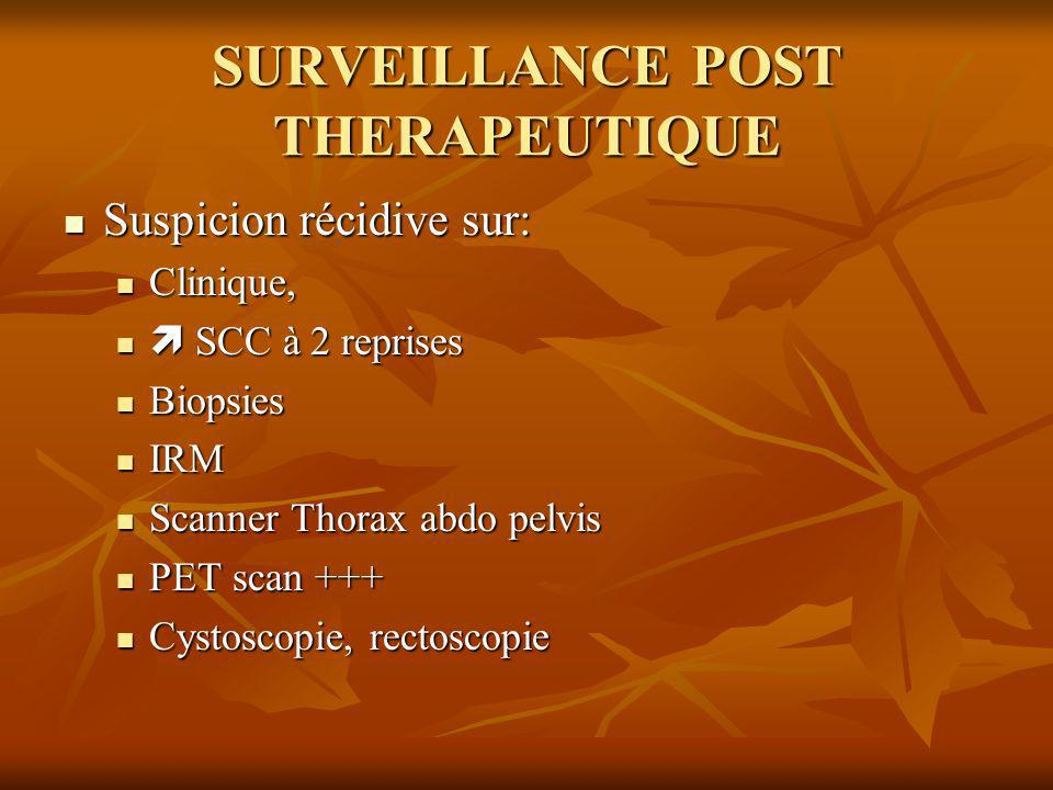 SURVEILLANCE POST THERAPEUTIQUE