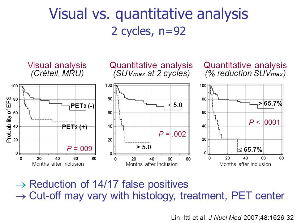 Visual vs. quantitative analysis