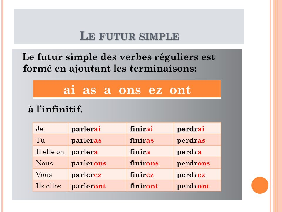 ai as a ons ez ont Le futur simple