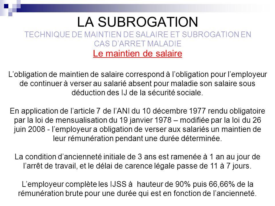 La Subrogation Technique De Maintien De Salaire Et Subrogation En