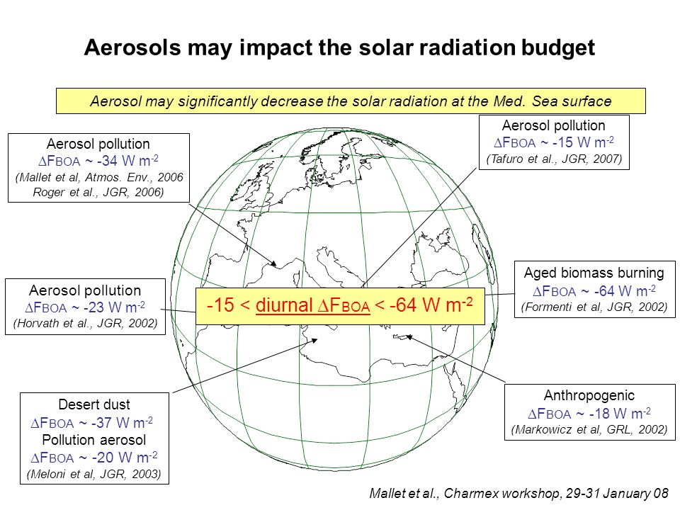 Aerosols may impact the solar radiation budget