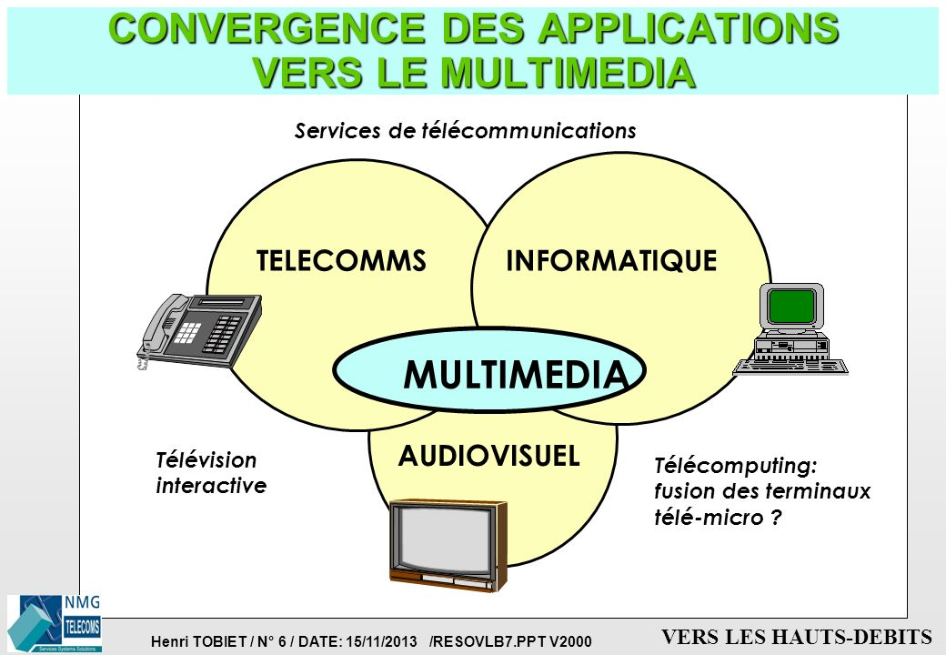 CONVERGENCE DES APPLICATIONS VERS LE MULTIMEDIA