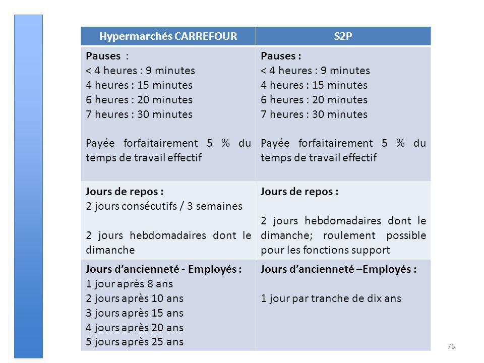 Projet Banque Carrefour Ppt Telecharger