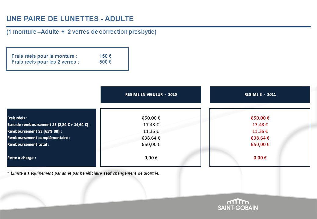 COURCELLES PREVOYANCE - ppt télécharger 87e7a45bf1c2