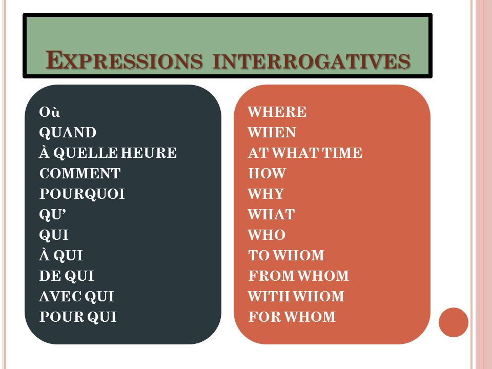 Expressions interrogatives