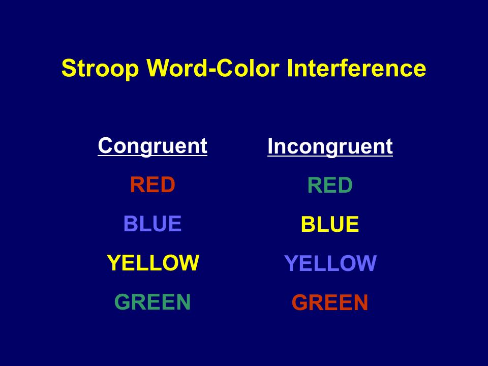 Stroop Word-Color Interference