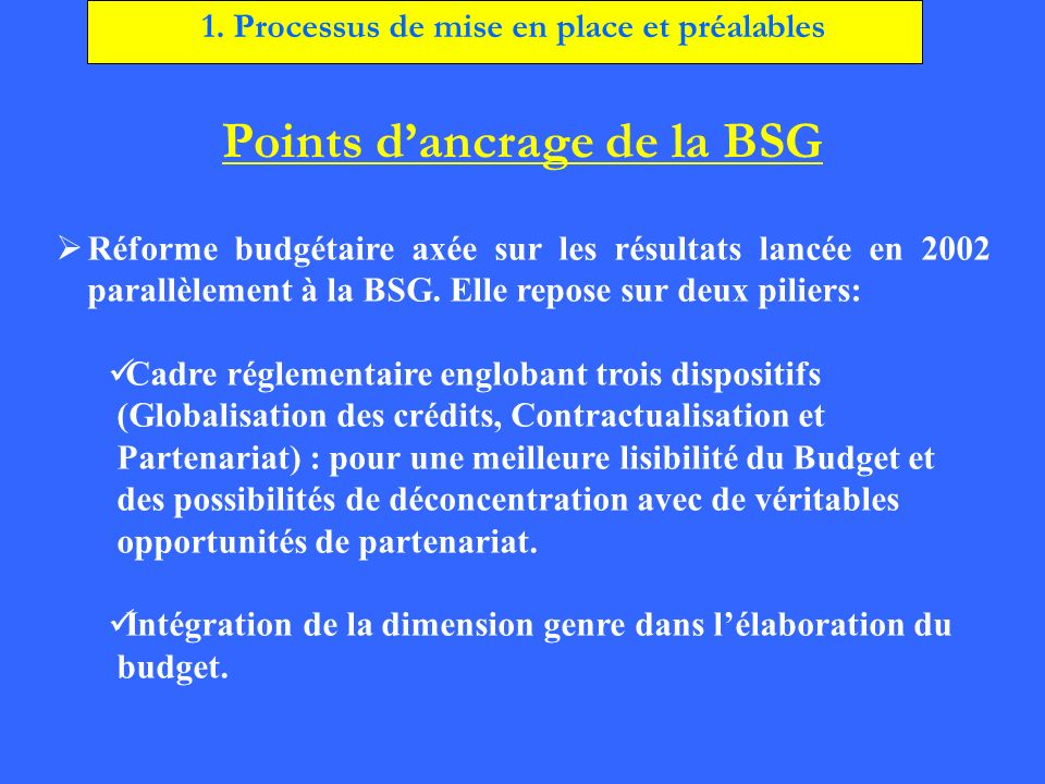 Points d'ancrage de la BSG