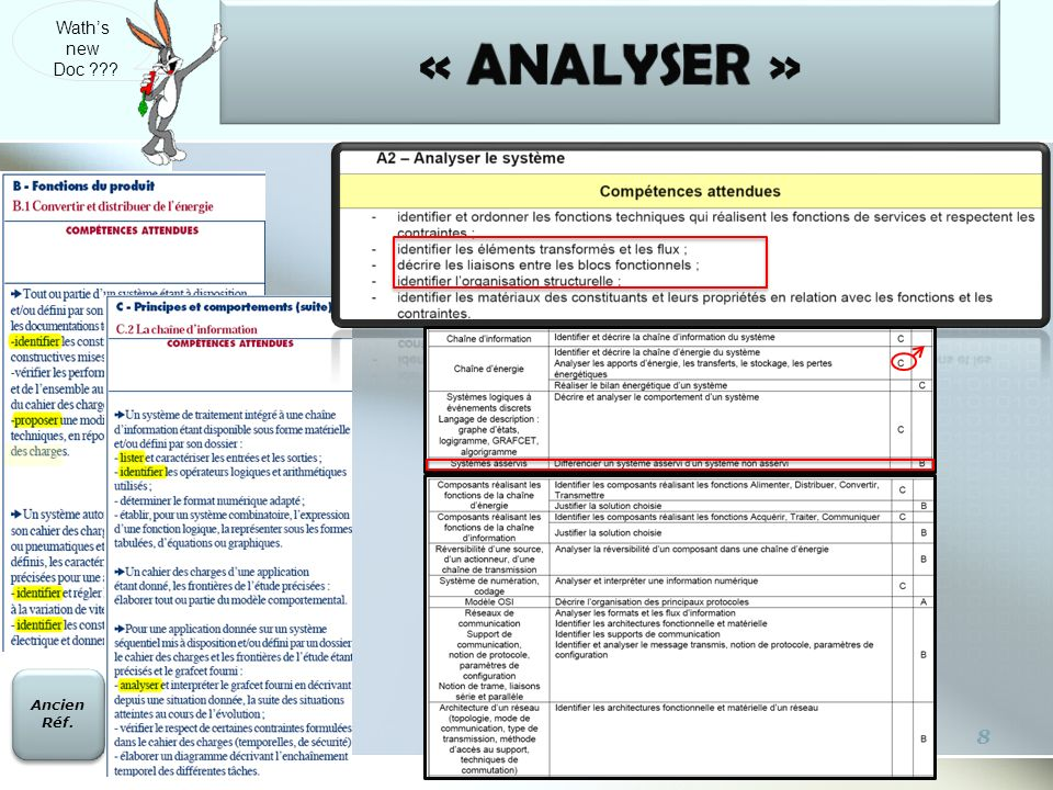 Wath's new Doc « ANALYSER » Ancien Réf.