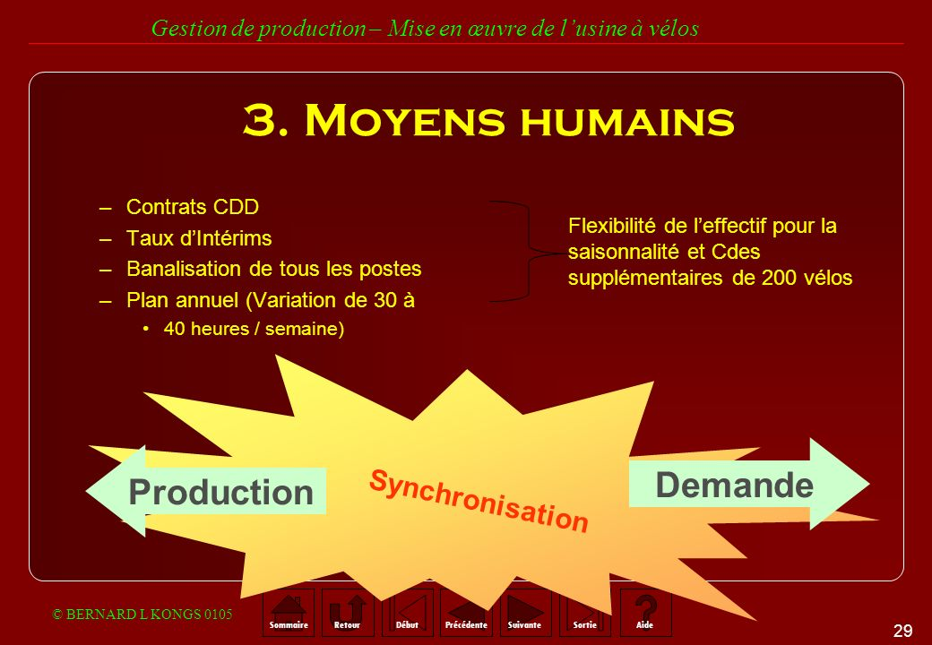 3. Moyens humains Demande Production Synchronisation Contrats CDD