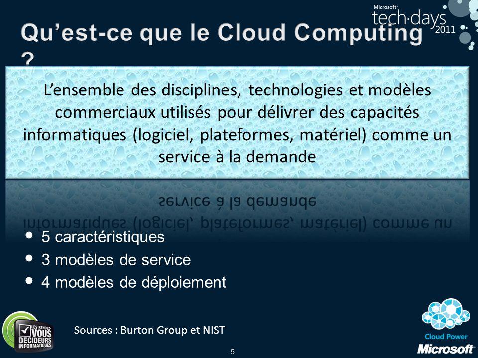 Cloud Computing Et S 233 Curit 233 Menace Ou Opportunit 233