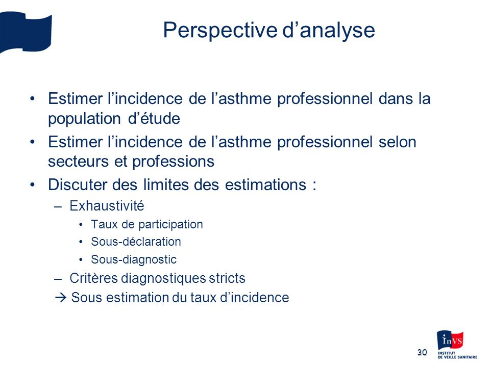Perspective d'analyse