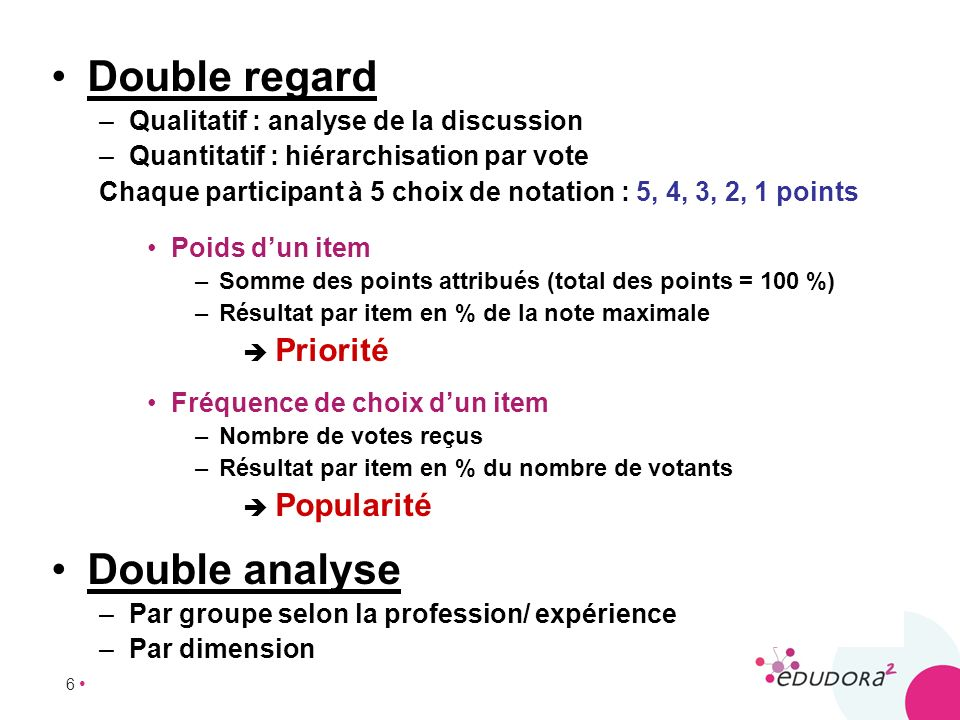 Double regard Double analyse Qualitatif : analyse de la discussion