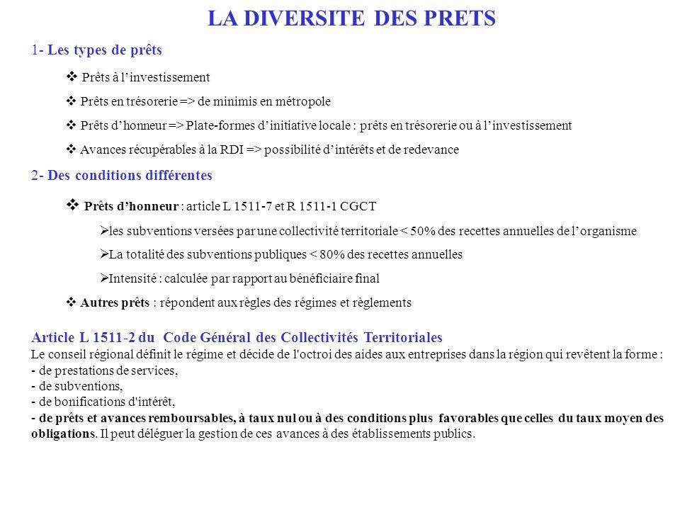 Les Prets Et Les Garanties Les Applications Nationales Ppt Telecharger