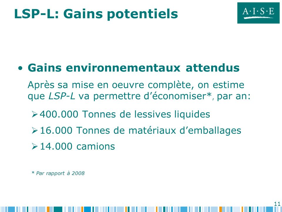 LSP-L: Gains potentiels