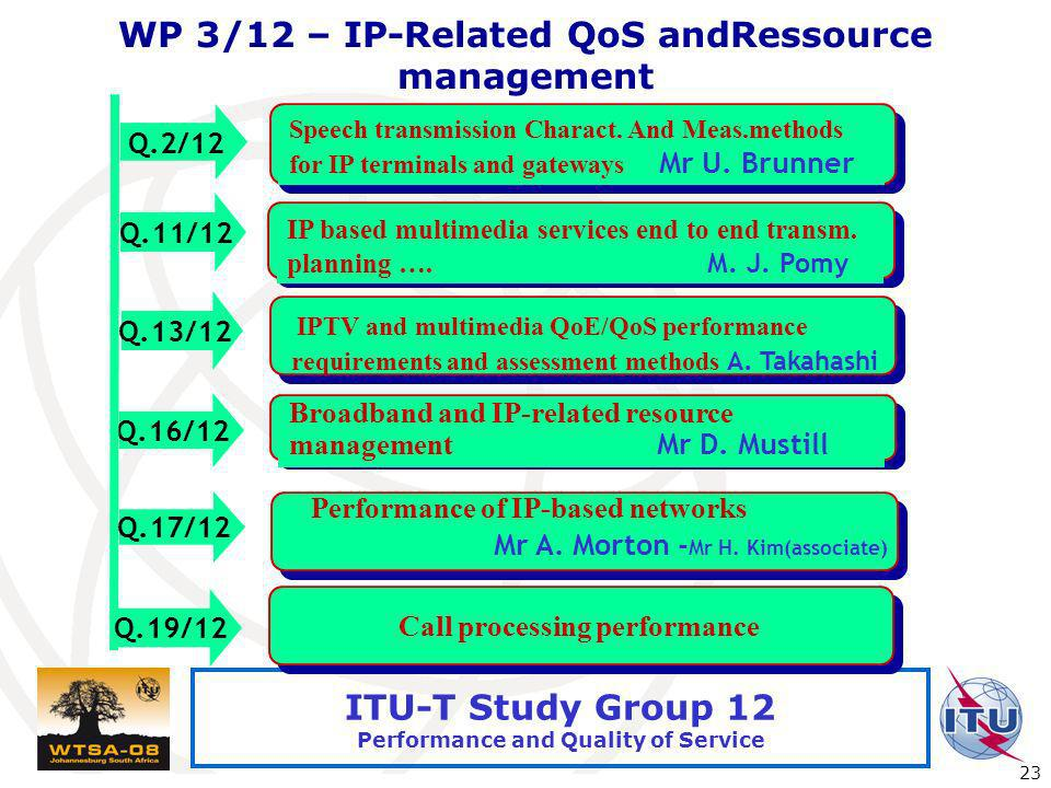 WP 3/12 – IP-Related QoS andRessource management